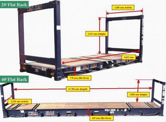 Dimensiones de Contenedores Flat Rack
