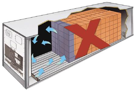 Cámara Frigorífica Portátil - Flujo Aire 3