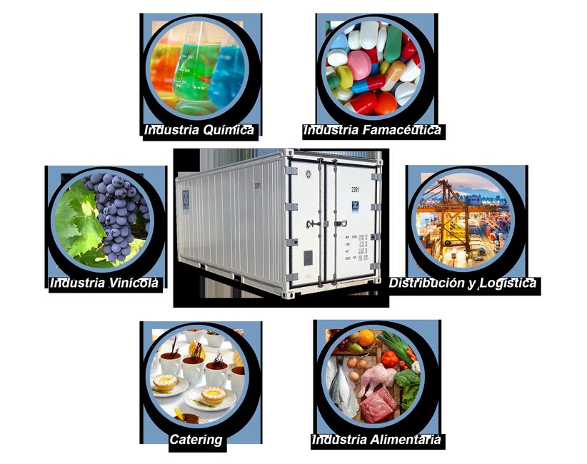 Mosaico sectores cámaras frigoríficas portátiles
